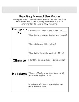 Africa Close Reading Questions