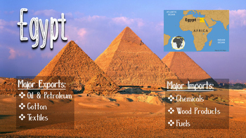 Africa Continent Presentation