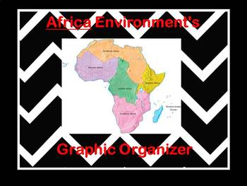 Africa Enviornmental Graphic Organizer