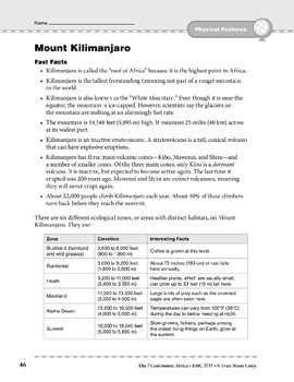 Africa: Physical Features: Mount Kilimanjaro