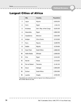 Africa: Political Divisions: Largest Cities