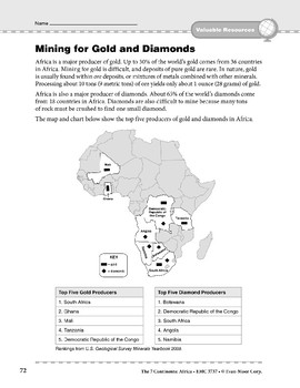 Africa: Resources: Gold & Diamond Mining