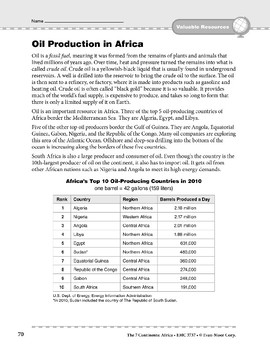 Africa: Resources: Oil Production