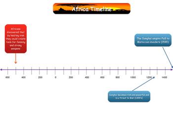 Africa Timeline 600-1400