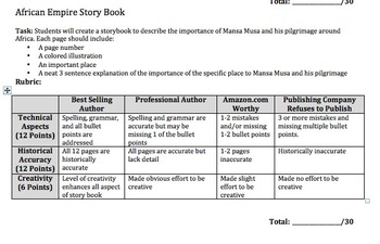 Africa and Mansa Musa Storybook assignment and Rubric