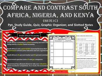 Africa's Economic Systems (SS7E1) South Africa, Nigeria, and Kenya