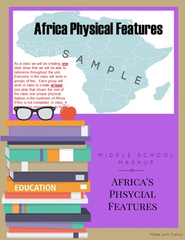 Africa's Physical Features