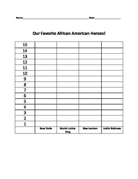 African American Heros Graph