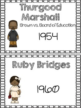 African American History Biography Passages & Timeline