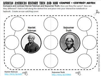 African American History / Black History Month Mega Bundle Combo Pack