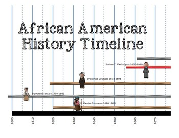 African American History Characters Powerpoint and Timeline