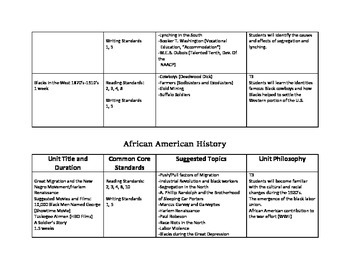 African American History Curriculum Map By Glass Social Studies - Us-history-curriculum-map