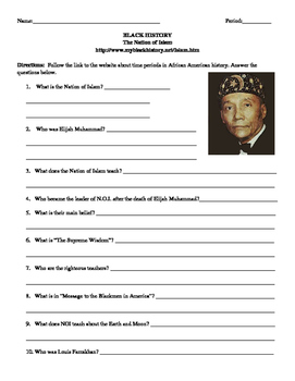 African American Studies 20 Internet Assignment Nation of Islam