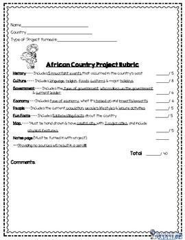 African Countries Research Project