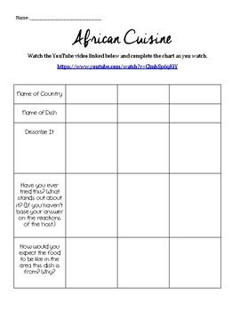 African Cuisine Video Chart