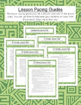African Folktales Art & ELA Unit: Cross-Curricular Lessons & Projects for K-5!