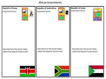 African Governments - Presentation, Graphic Organizer, Summarizer