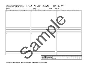 African History Storyboards by year 1 AD - 2050 AD
