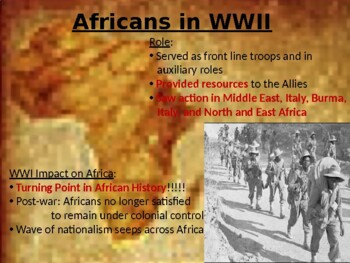 African Independence PowerPoint