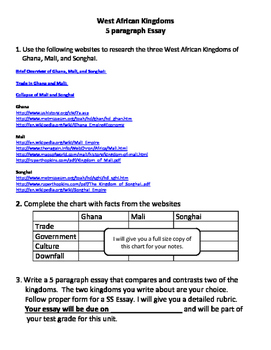 African Kingdoms Essay - Web Assignment