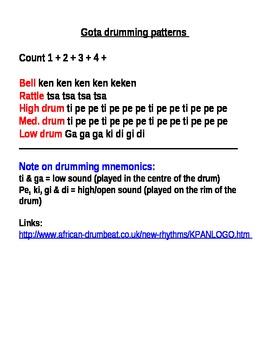 African Mnemonics - Teaching & Composing African drum chants/rhythms