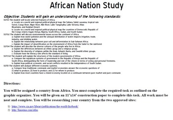 African Nation Study  Project