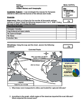 Day 057_African Slave Trade - Lesson Handout