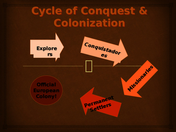 Day 057_African Slave Trade - Atlantic Slave Trade PowerPoint