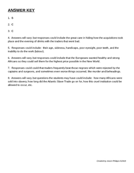 African Slave Trade: Engaging Primary Source Worksheet (Answer Key Included!)