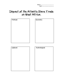African Slave Trade Impact