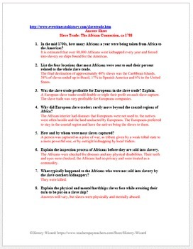 African Slave Trade Primary Source Worksheet: The African Connection, ca 1788