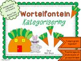 Afrikaans Kategorisering Speletjie WORTELFONTEIN!