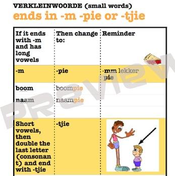 Afrikaans Taal - Printable Bundle (Reels, Notes, Oefeninge, Worksheets)