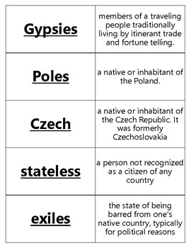 After Auchwitz Vocabulary Word Sort