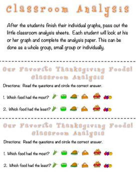 After Thanksgiving Classroom Graphing & Analysis