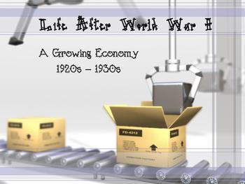 After World War I