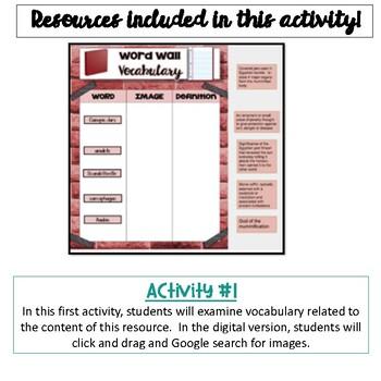 Afterlife and Mummification {Google Drive}