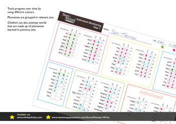 Age 4–6 Phonics & Sentences: Monitoring & Assessment