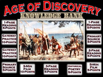 Age of Discovery (Columbus & the America's) Digital Knowledge Bank