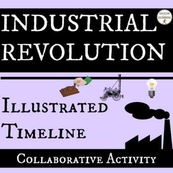 Industrial Revolution Illustrated Timeline Activity or Col