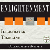 Age of Enlightenment Activity Illustrated timeline