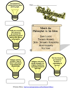 Age of Enlightenment & Reason Review Guide Bundle
