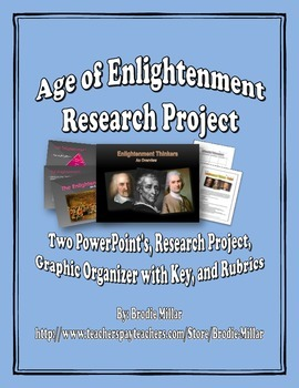 Enlightenment Thinkers/Philosophers - Research Project (Hobbes, Locke, etc.)