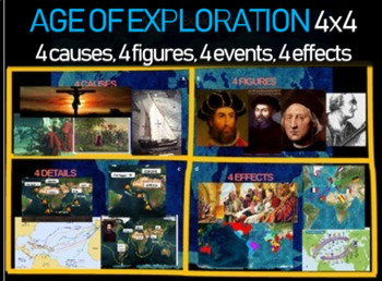 Age of Exploration - 4 causes, 4 figures, 4 events, 4 effe