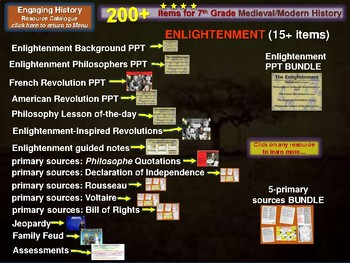 Age of Exploration, Americas, Enlightenment MEGA BUNDLE (50+ resources)