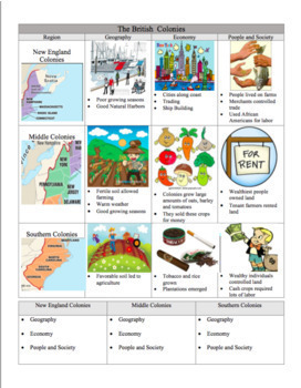 13 Colonies Geography Activity Worksheet (CCLS) | TpT