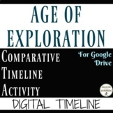 Age of Exploration Digital Timeline and Analysis Activity for Google Drive