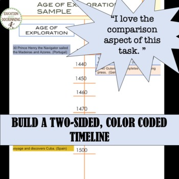 Age of Exploration: Interactive Notebook Timeline Activity