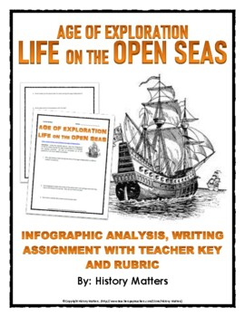 Age of Exploration - Life on the Seas - Webquest, Journal