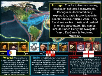 Age of Exploration Mapping Early Explorers (ALL 3 PARTS: PORTUGAL SPAIN ENGLAND)